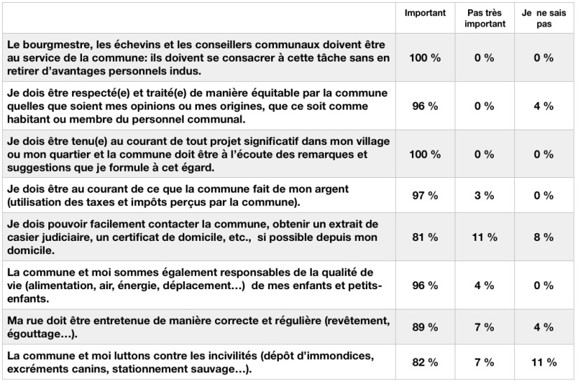 LaReleve_Sondage_resultats_170618
